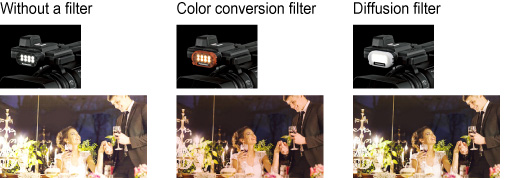 Built-in LED Video Light (Without a filter, Color conversion filter, Diffusion filter)