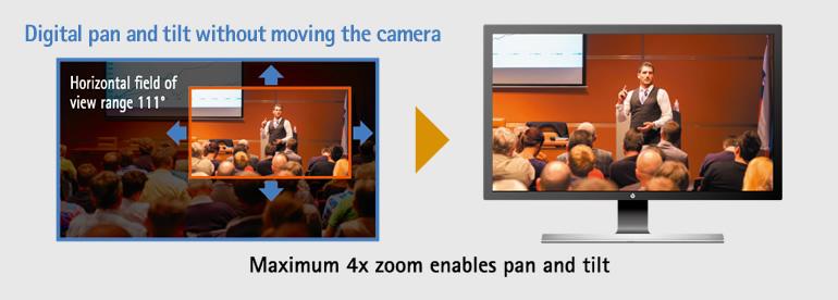 Maximum 4x zoom enables pan and tilt