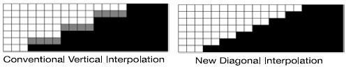 Conventional Vertical Interpolation / New Diagonal Interpolation