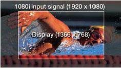 Pixel-to-Pixel Display Image (1080i, center mode)