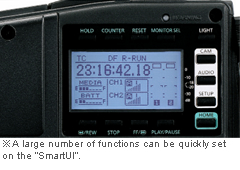 "A large number of functions can be quickly set on the ""SmartUI""."