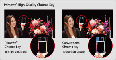 Primatte High-Quality Chroma Key