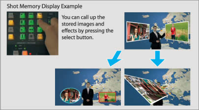 Shot Memory Display Example You can call up the stored images and effects by pressing the select button.