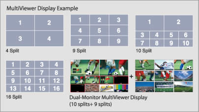 MultiViewer Display Example