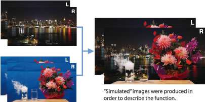 "Primatte Chroma Keying  ""Simulated"" images were produced in order to describe the function."