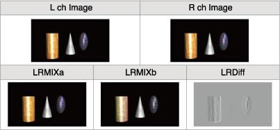 Three LR Mix Outputs