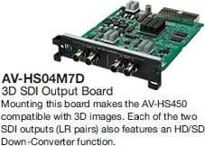 AV-HS04M7D 3D SDI Output Board