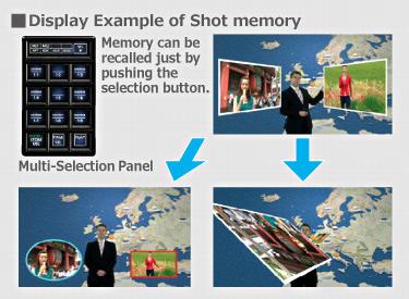 Display Example of Shot memory