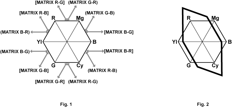 Matrix function   Operating Instructions AJ-PX270   Panasonic