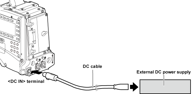 Using external DC power supply | Operating Instructions AJ ... on