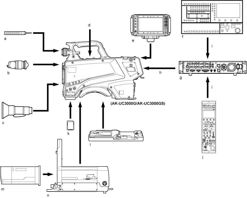 Engineering Block Diagram