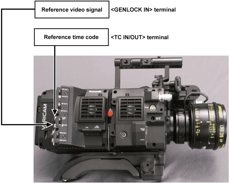 Externally locking the time code | Operating Guide VariCam